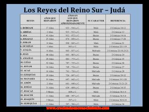 Los Reyes que Reinaron en Juda